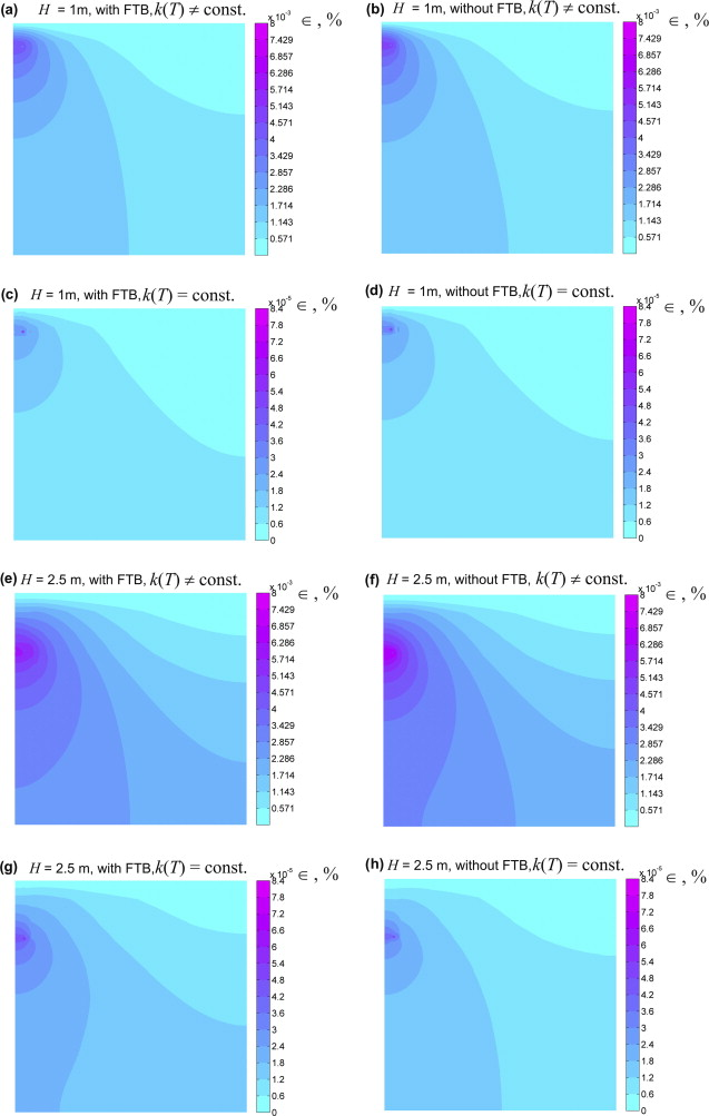 Numerical simulation of heat dissipation processes in