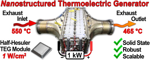 High-temperature and high-power-density nanostructured