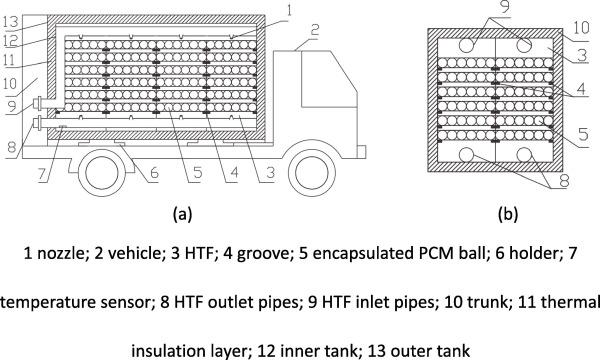 Therma Level Gauge 2 NPT Tank 43 D
