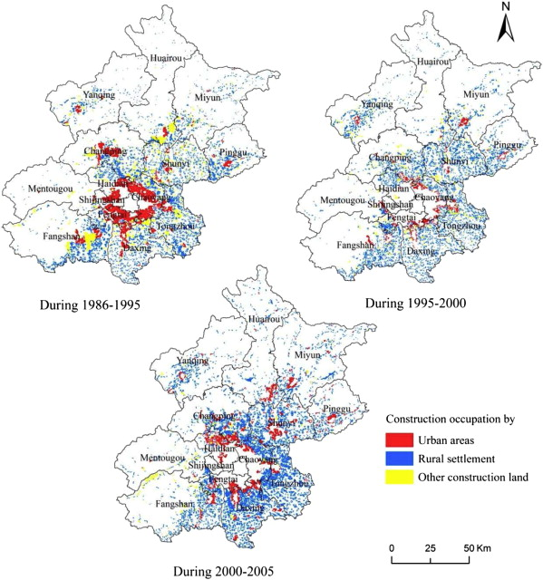 Cultivated Land Loss By Construction Occupation At Different Periods.