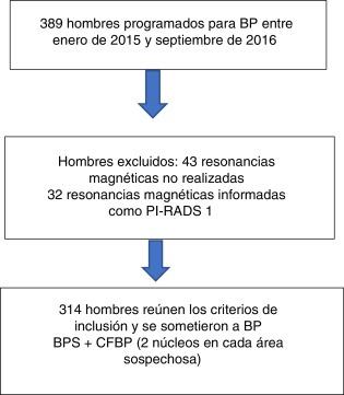 biopsia de próstata 2 13 núcleos 1