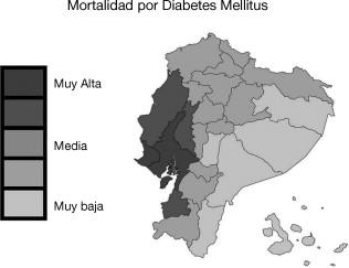 ira asociada con diabetes