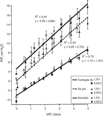 como se mide la presion intraabdominal