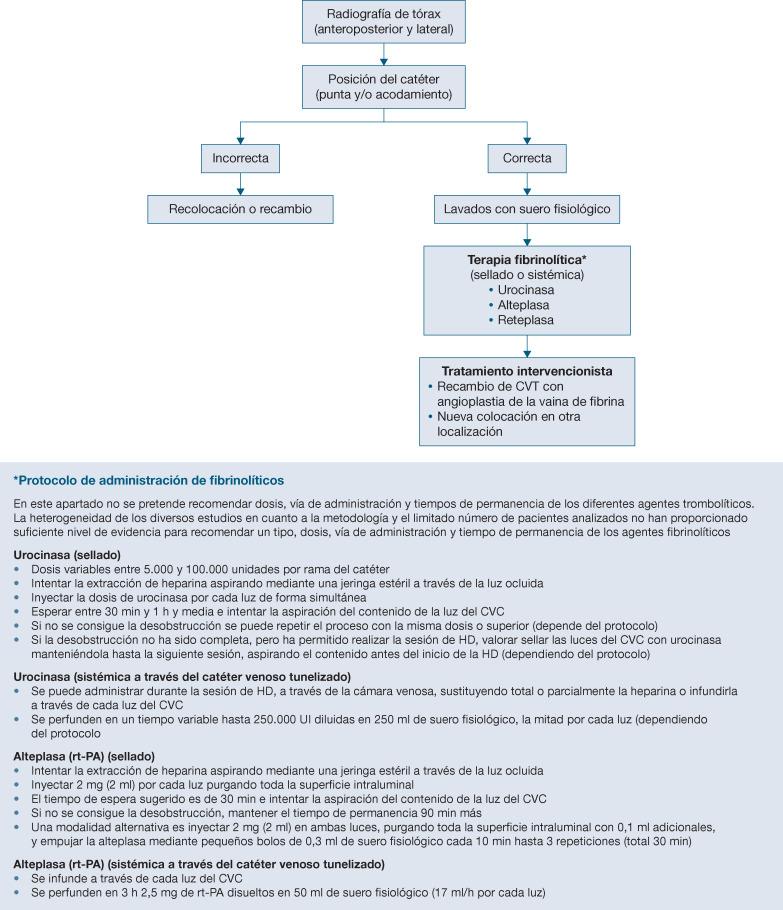 diseño de sistema tolerante a fallas y pruebas basadas en inyección seu para diabetes