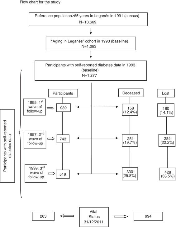 estadísticas de diabetes tipo 2 canadá 2020 mercedes-benz