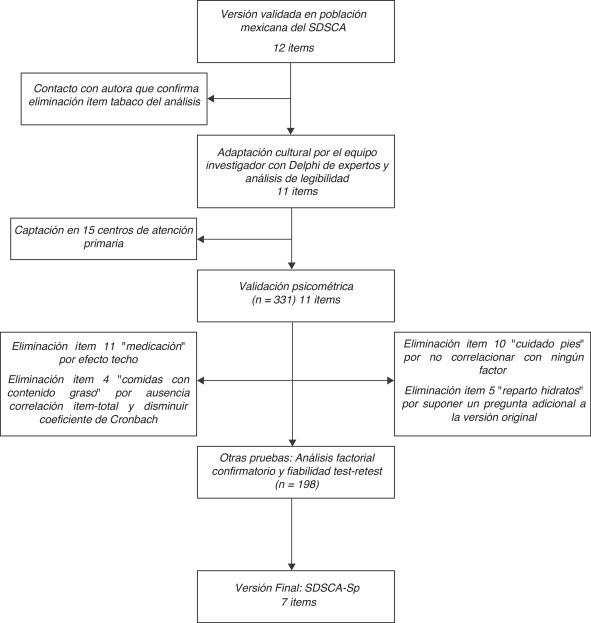 diferencia diabetes mellitus tipo 1 y 2
