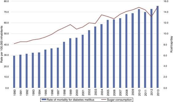 Elección de diabetes atlas de la fid 2020