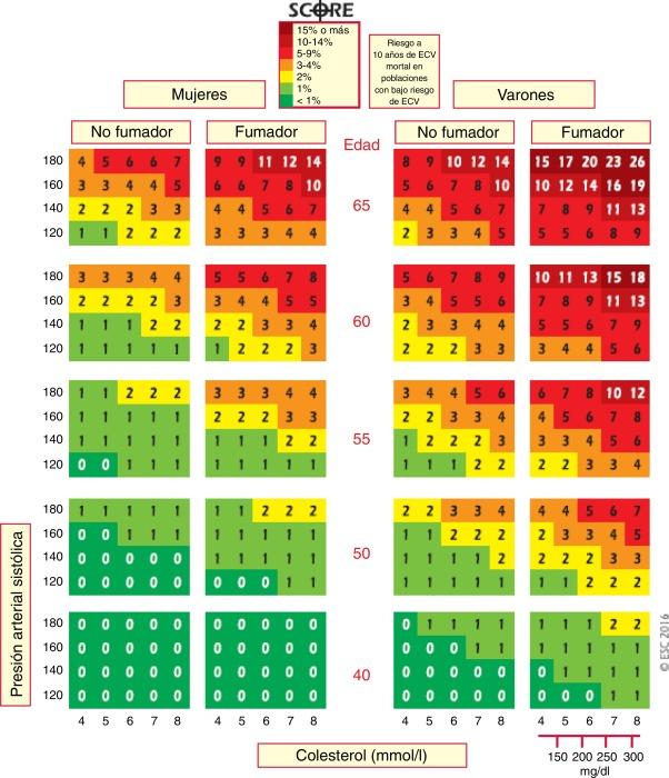 diabetes tipo 2 cuadro clinico pdf merge