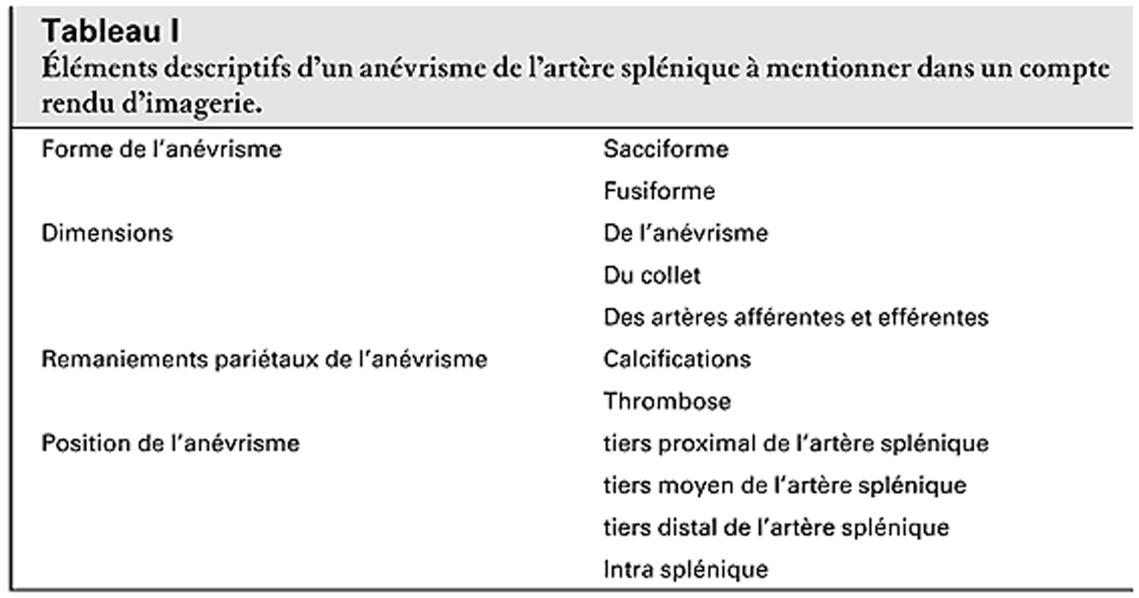 Anévrisme de l'artère splénique : diagnostic et ...