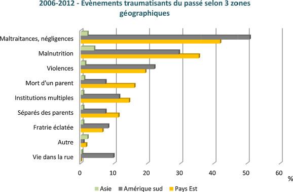 Interracial rencontres stats 2013