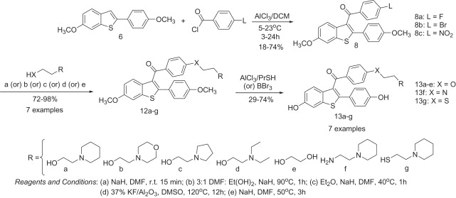 Recent advances in the synthesis of raloxifene: A selective estrogen receptor modulator - ScienceDirect