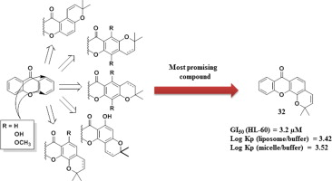 Pyranoxanthones: Synthesis, growth inhibitory activity on