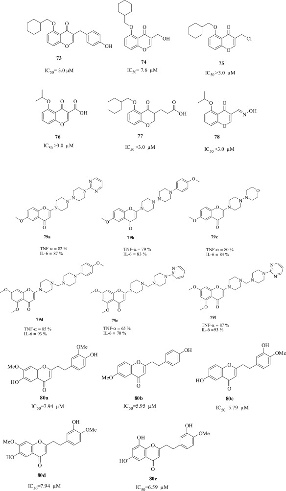 Chromones As A Privileged Scaffold In Drug Discovery A Review