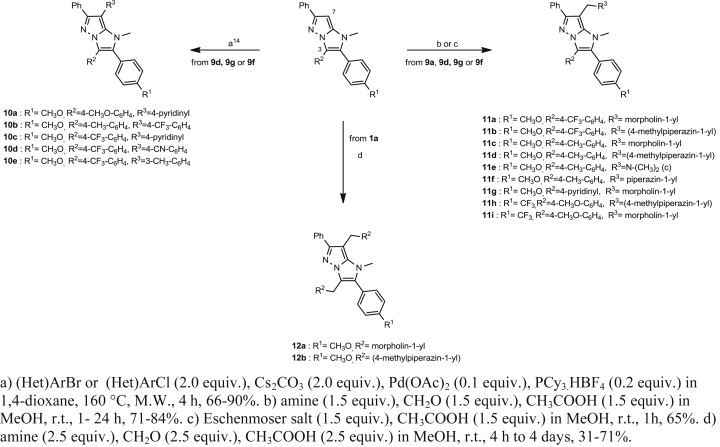 New Imidazo 1 2 B Pyrazoles As Anticancer Agents Synthesis