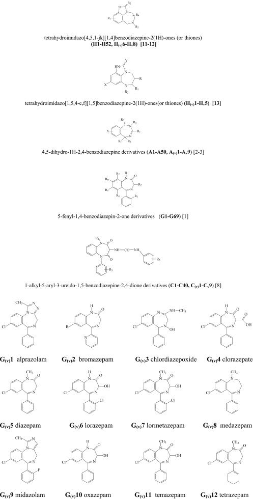 Comparative (Q)SAR analysis of benzodiazepine derivatives with