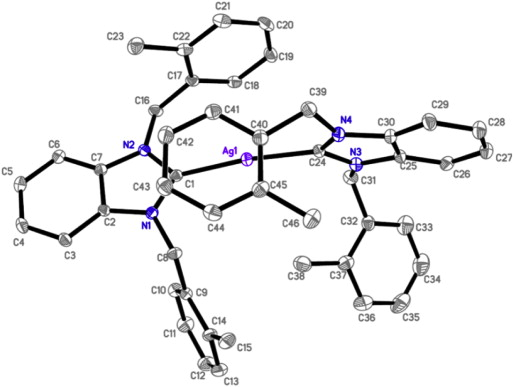 Silveri Complexes Of Mono And Bidentate N Heterocyclic Carbene
