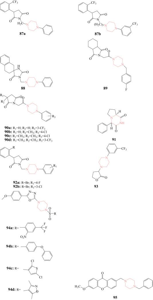 Piperazine scaffold: A remarkable tool in generation of diverse