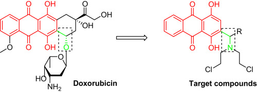 a novel series of hydroxyanthraquinone n mustard derivatives were designed synthesized and evaluated for their antitumor activity