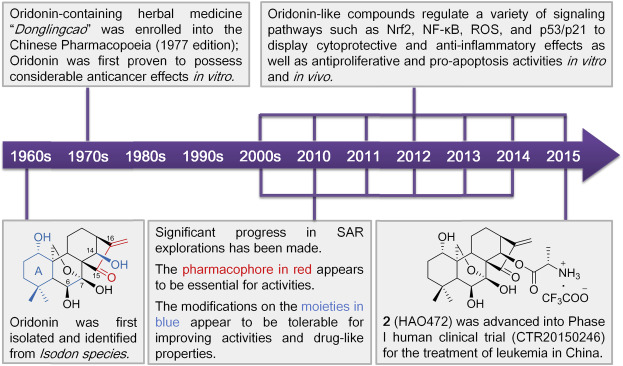 HAO 472 | New Drug Approvals