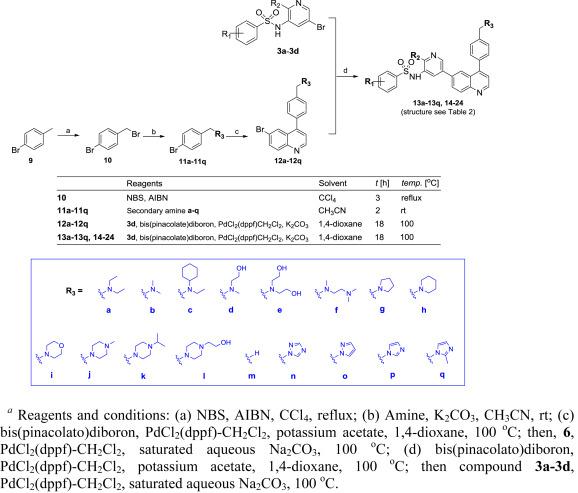 Platinum and palladium bis(diphenylphosphino)ferrocene (dppf.