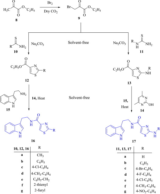Solvent Free Synthesis Of Bacillamide Analogues As Novel Cytotoxic