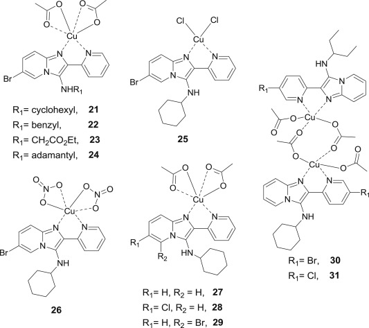 Synthesis of copper and zinc 2-(pyridin-2-yl)imidazo[1,2-a