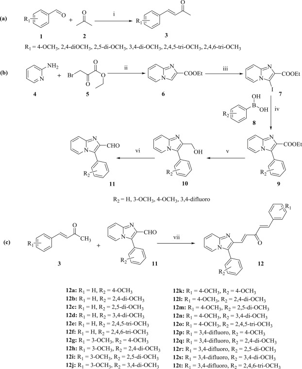 Synthesis And Biological Evaluation Of Curcumin Inspired