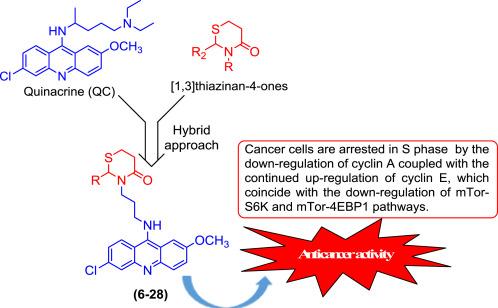 Design and synthesis of novel quinacrine- 1 ca85d8e22e