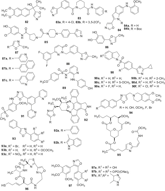 Recent Advance In Oxazole Based Medicinal Chemistry