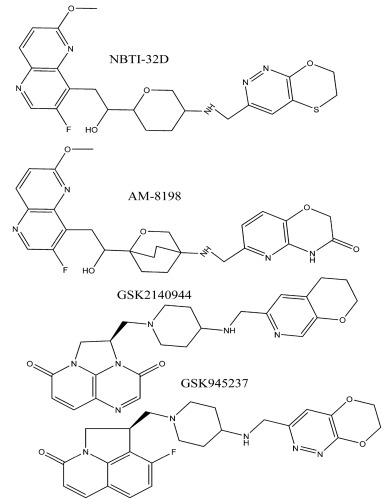 New Developments In Non Quinolone Based Antibiotics For The