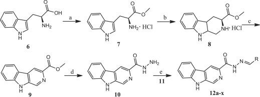 Discovery of novel β-carboline/acylhydrazone hybrids as