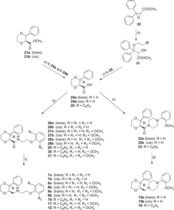 Chemical Manipulations On The 14 Dioxane Ring Of 5 Ht1a Receptor