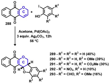Synthesis of quinones with highlighted biological