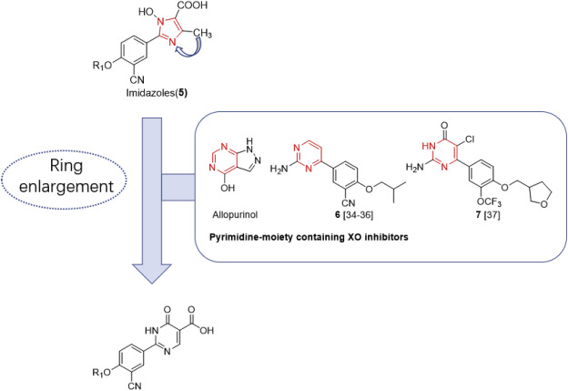Design, synthesis and biological evaluation of 2-(4-alkoxy-3