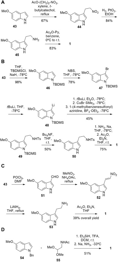 Indole-based melatonin analogues: Synthetic approaches and