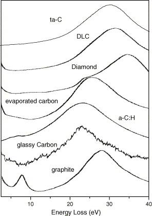 1998 F 150 Fuse Diagram