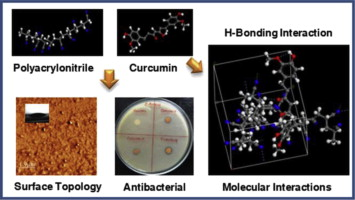 Molecular interactions and antimicrobial activity of
