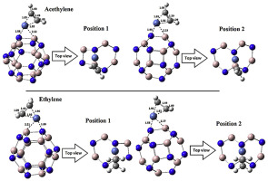 Adsorption properties of acetylene and ethylene molecules onto
