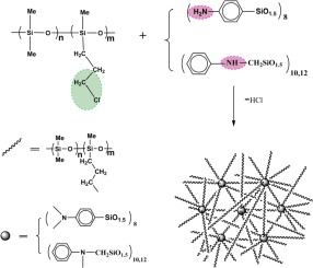 Amine-functionalized POSS as cross-linkers of polysiloxane