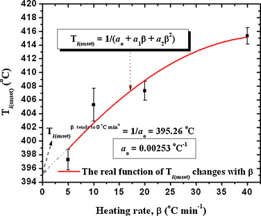 Kinetic and thermodynamic investigations of non-isothermal