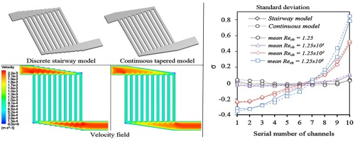 Numerical study on the improvement of flow distribution