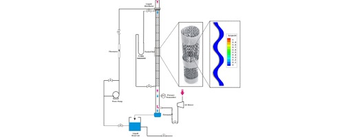1 s2.0 S0255270116301696 fx1 experimental and numerical study of multiphase flow in new wire wire gauge diagram at gsmx.co