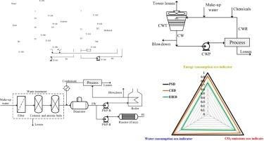 eco efficiency evaluation of acetone methanol separation processes