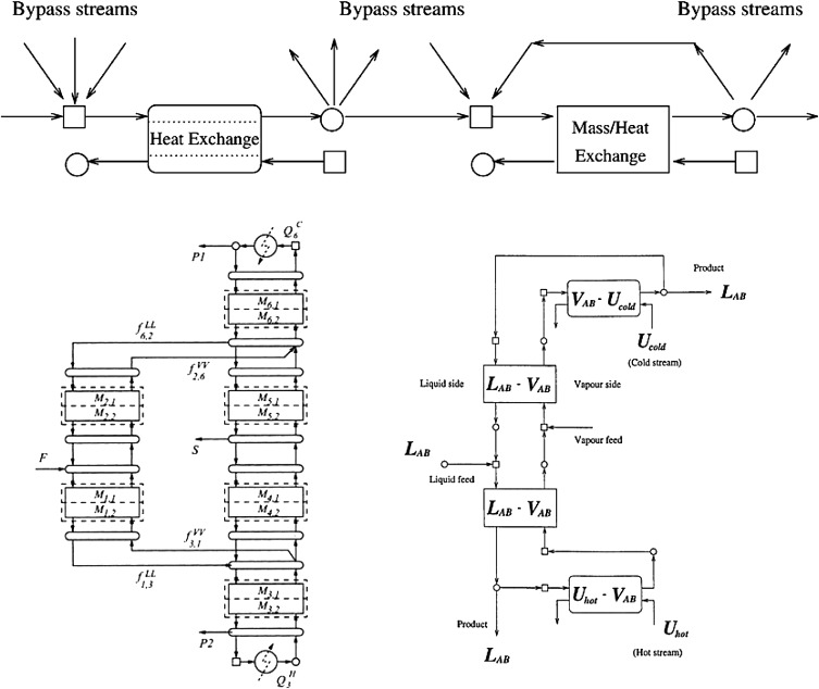An overview of process systems engineering approaches for ... on