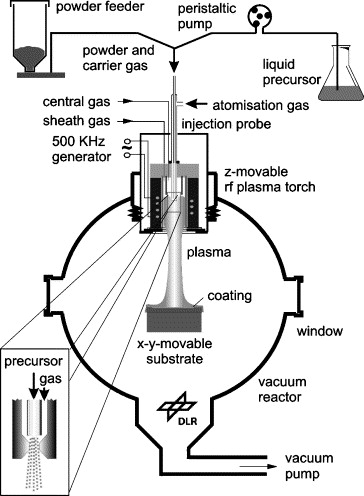 Plasma Torch Diagram