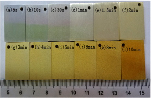 Preparation and characterization of colored Ti/Zr conversion coating
