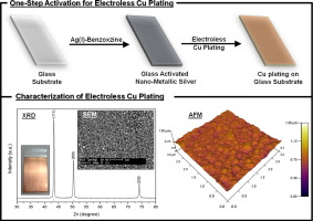 Electroless copper plating on nano-silver activated glass substrate