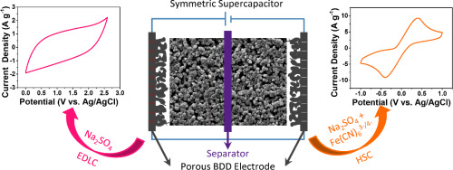 Hybrid Supercapacitors From Porous Boron Doped Diamond With Water Soluble Redox Electrolyte Sciencedirect
