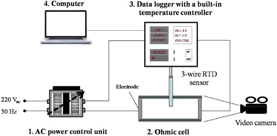 Rice cooking using ohmic heating: Determination of electrical ...