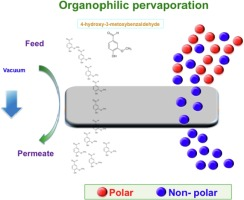 Pervaporation: The emerging technique for extracting aroma compounds